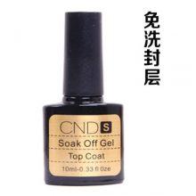 Что мы знаем о бренде CND?