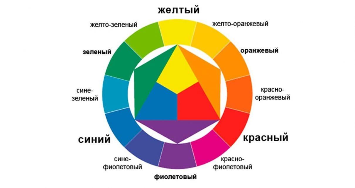 Сочетание цветов в маникюре
