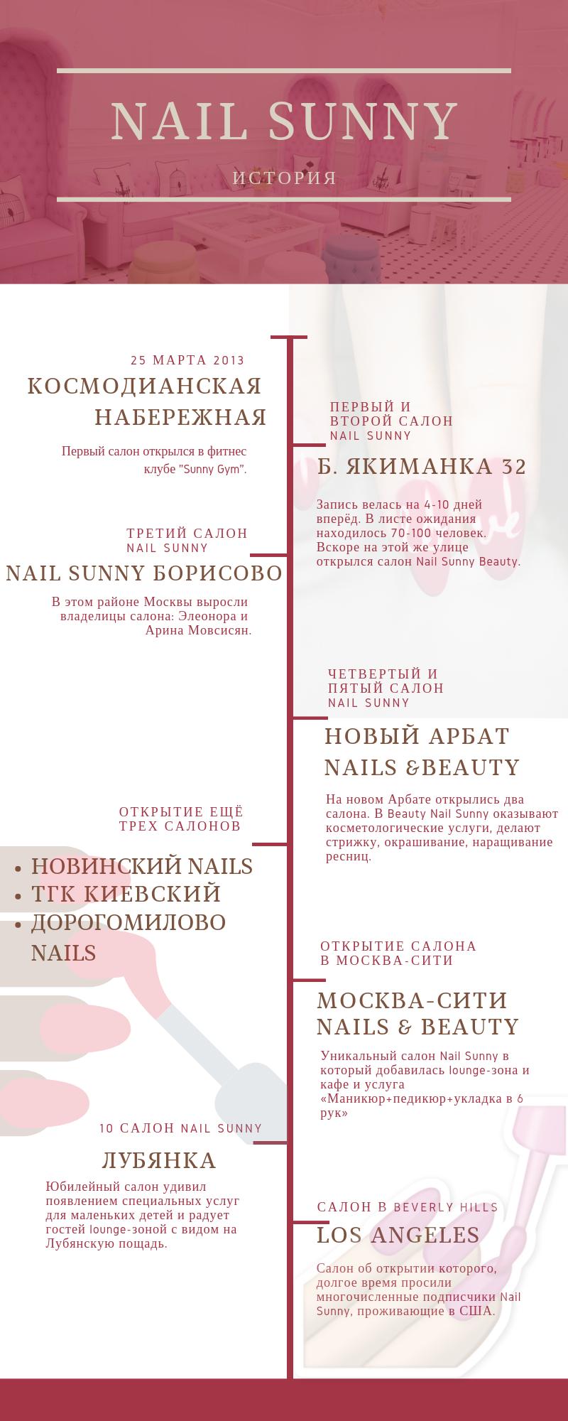 NAIL SUNNY: beauty-империя