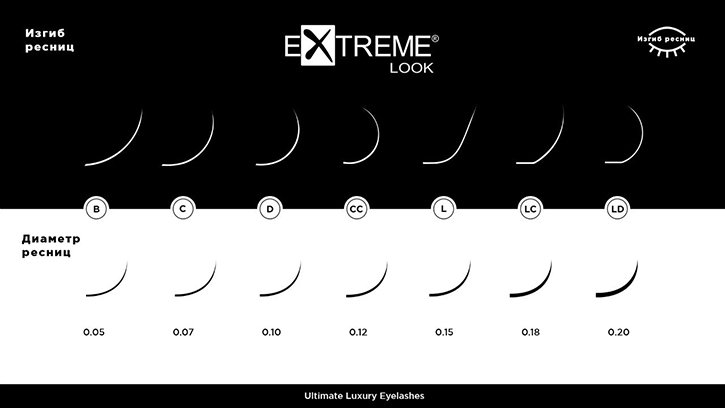 Extreme Look