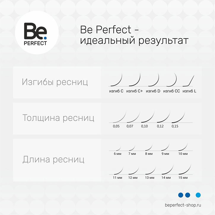 Be-Perfect